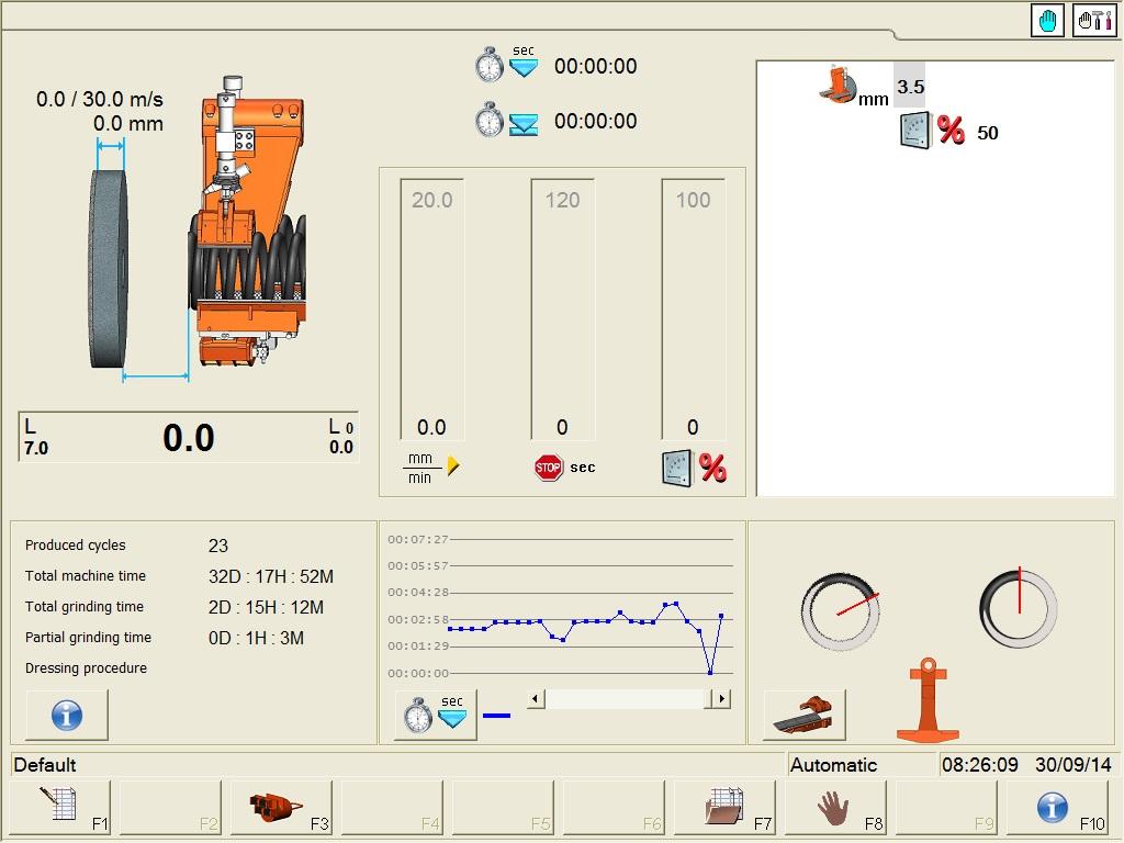 programmazione H110